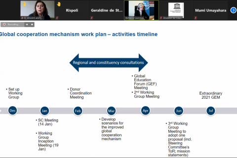 Time line for the global education cooperation mechanism